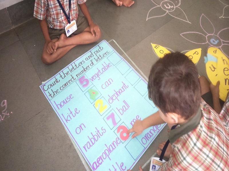 Pre-Primary Activities SVJCT's English Medium Pre-Primary, Primary